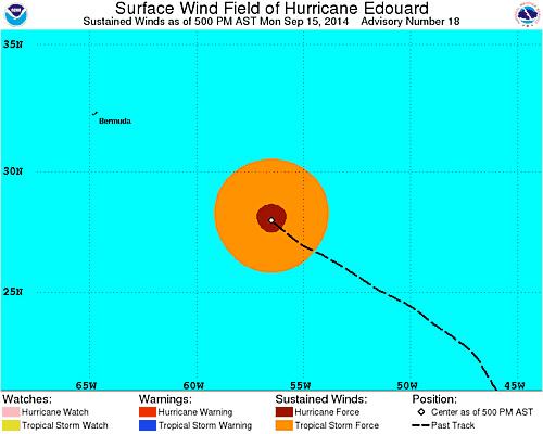 Hurricane Edouward Wind Field