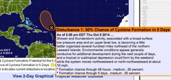 Rincon, Puerto Rico Surf Forecast – Oct 9, 2014