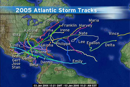 Non-Stop Tropical Surf happened in 2005