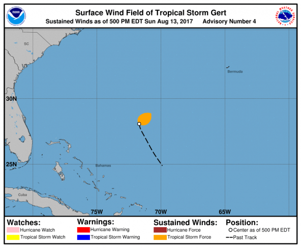Tropical Storm Gert - Surf for Rincon?
