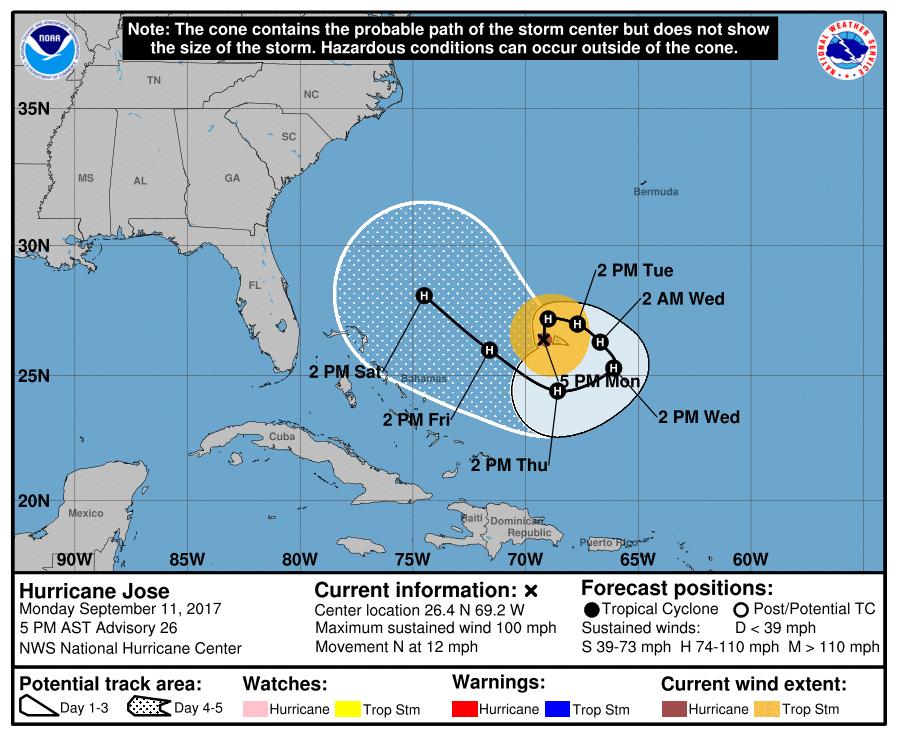 surfing hurricane jose in puerto rico